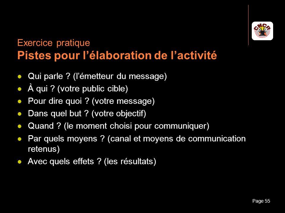 Janvier 2010Introduction à la communicationPage 55 Exercice pratique Pistes pour lélaboration de lactivité Qui parle ? (lémetteur du message) À qui ?