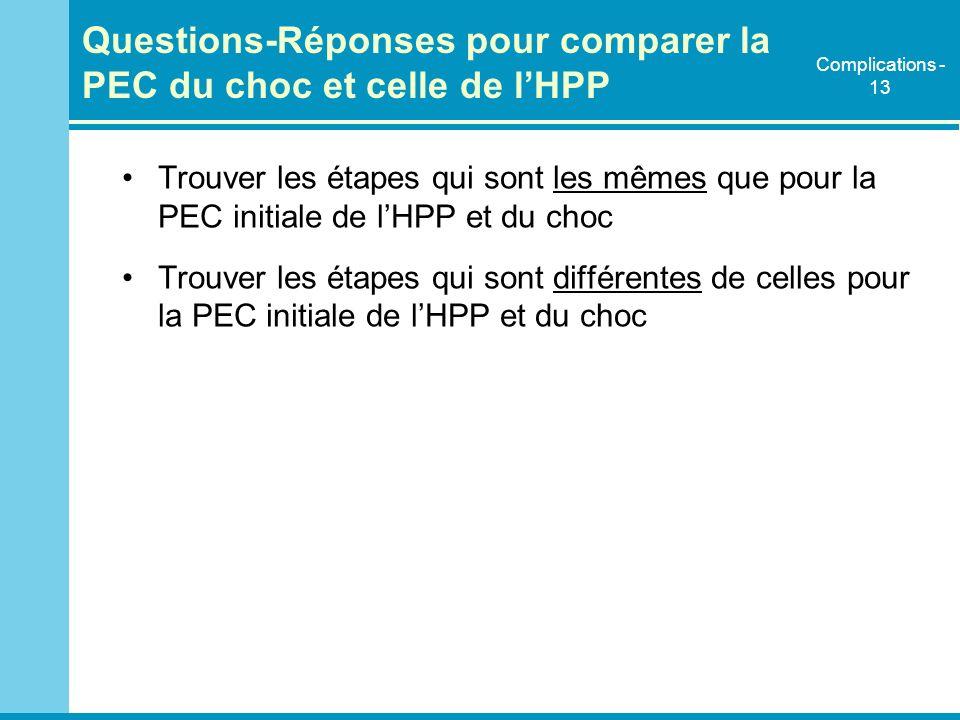 Questions-Réponses pour comparer la PEC du choc et celle de lHPP Trouver les étapes qui sont les mêmes que pour la PEC initiale de lHPP et du choc Tro
