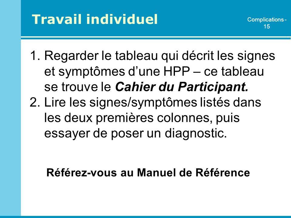 1.Regarder le tableau qui décrit les signes et symptômes dune HPP – ce tableau se trouve le Cahier du Participant. 2.Lire les signes/symptômes listés