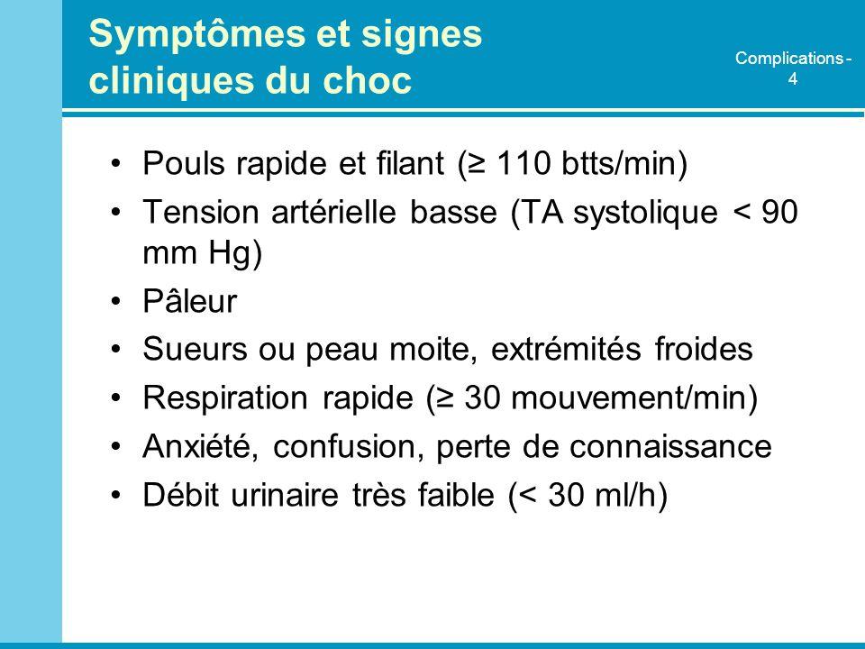 Symptômes et signes cliniques du choc Pouls rapide et filant ( 110 btts/min) Tension artérielle basse (TA systolique < 90 mm Hg) Pâleur Sueurs ou peau