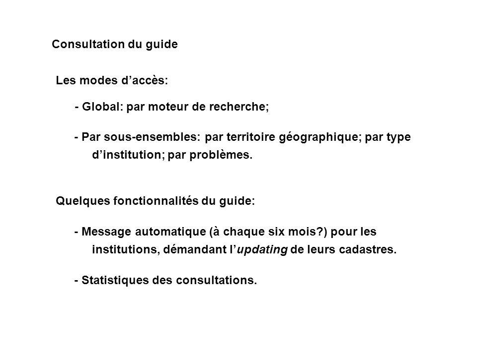 Consultation du guide Les modes daccès: - Global: par moteur de recherche; - Par sous-ensembles: par territoire géographique; par type dinstitution; p