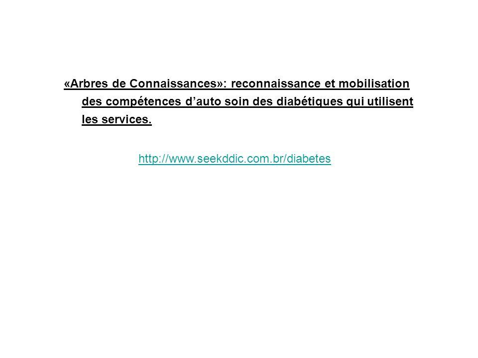 «Arbres de Connaissances»: reconnaissance et mobilisation des compétences dauto soin des diabétiques qui utilisent les services. http://www.seekddic.c