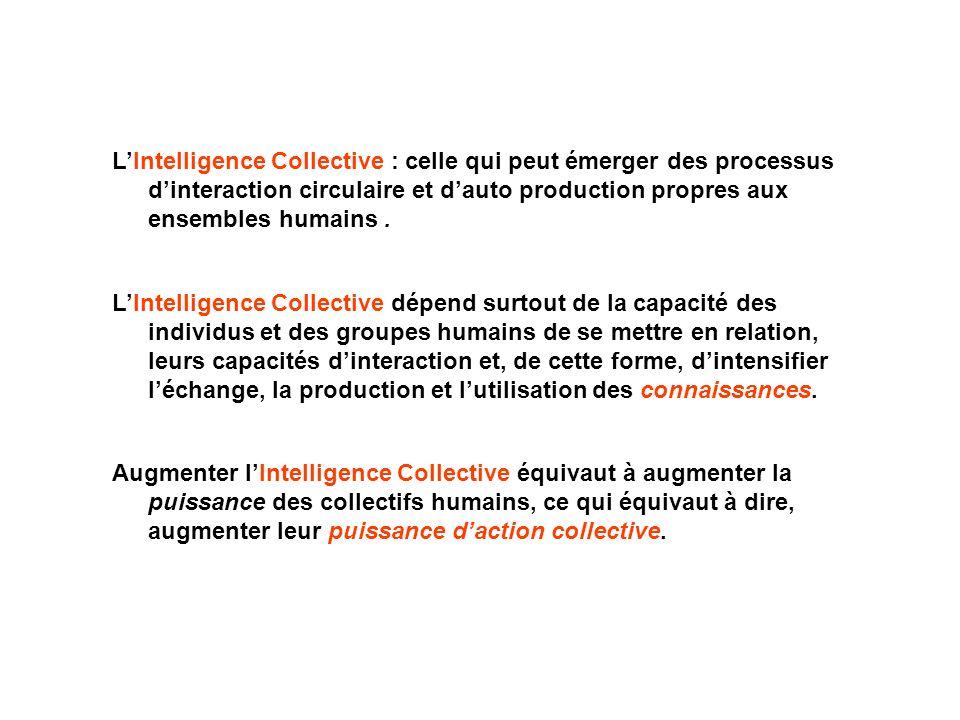 LIntelligence Collective : celle qui peut émerger des processus dinteraction circulaire et dauto production propres aux ensembles humains. LIntelligen