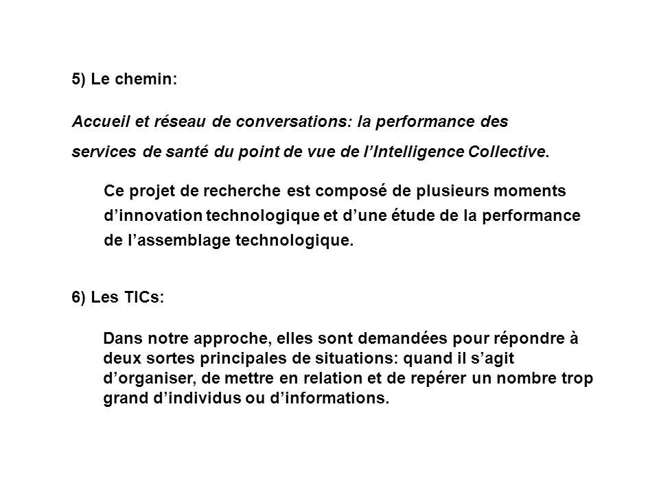5) Le chemin: Accueil et réseau de conversations: la performance des services de santé du point de vue de lIntelligence Collective. Ce projet de reche