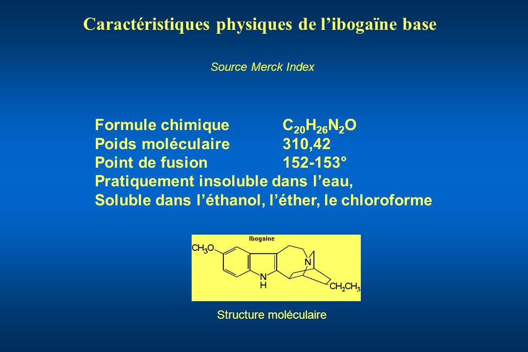 Caractéristiques physiques de libogaïne base Source Merck Index Formule chimique C 20 H 26 N 2 O Poids moléculaire310,42 Point de fusion 152-153° Prat