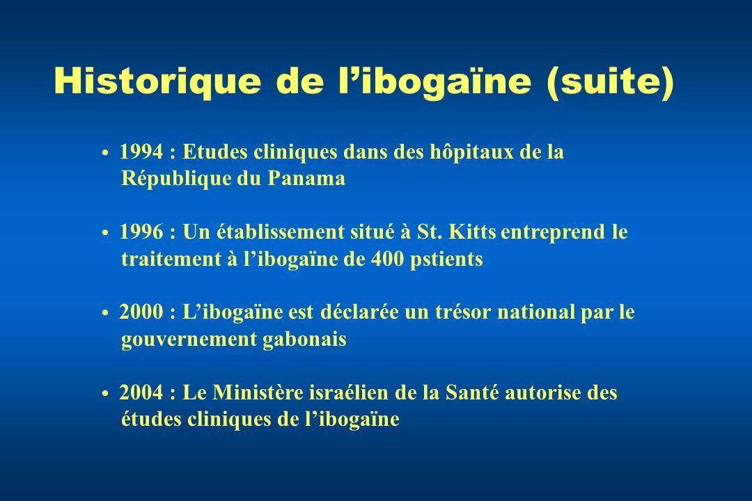 1994 : Etudes cliniques dans des hôpitaux de la République du Panama 1996 : Un établissement situé à St. Kitts entreprend le traitement à libogaïne de