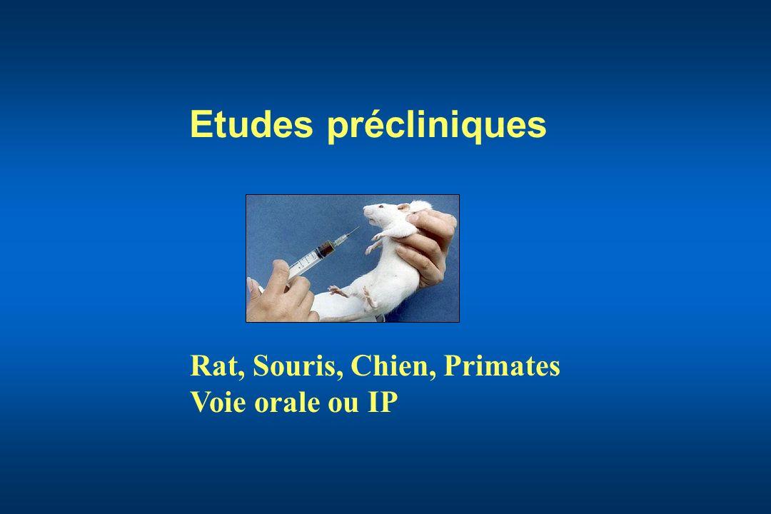 Etudes précliniques Rat, Souris, Chien, Primates Voie orale ou IP