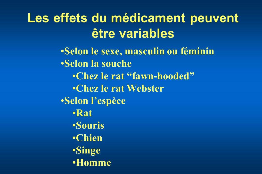 Les effets du médicament peuvent être variables Selon le sexe, masculin ou féminin Selon la souche Chez le rat fawn-hooded Chez le rat Webster Selon l