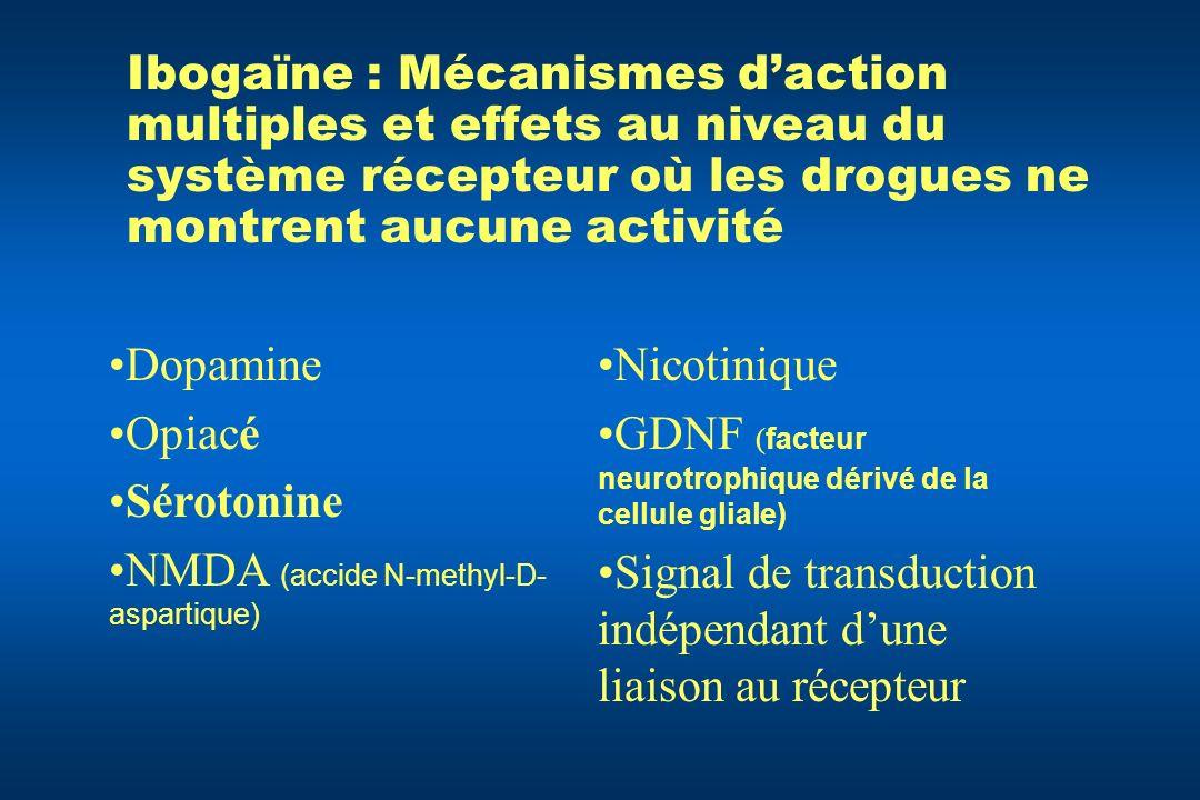 Ibogaïne : Mécanismes daction multiples et effets au niveau du système récepteur où les drogues ne montrent aucune activité Dopamine Opiacé Sérotonine