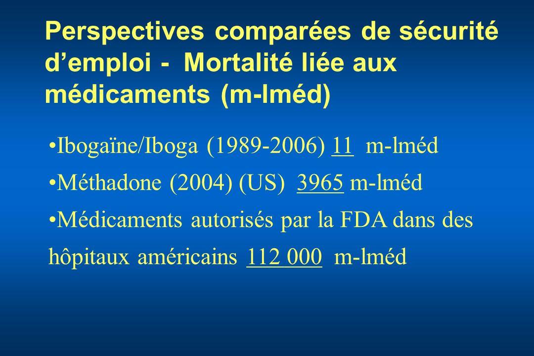 Perspectives comparées de sécurité demploi - Mortalité liée aux médicaments (m-lméd) Ibogaïne/Iboga (1989-2006) 11 m-lméd Méthadone (2004) (US) 3965 m
