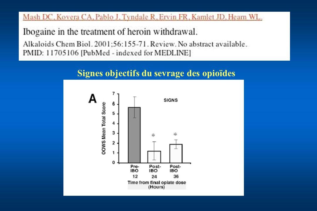 Signes objectifs du sevrage des opioïdes