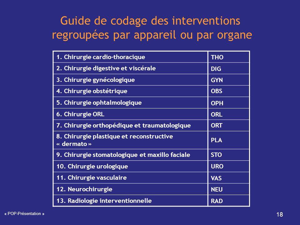 « POP-Présentation » 18 1. Chirurgie cardio-thoracique THO 2. Chirurgie digestive et viscérale DIG 3. Chirurgie gynécologique GYN 4. Chirurgie obstétr