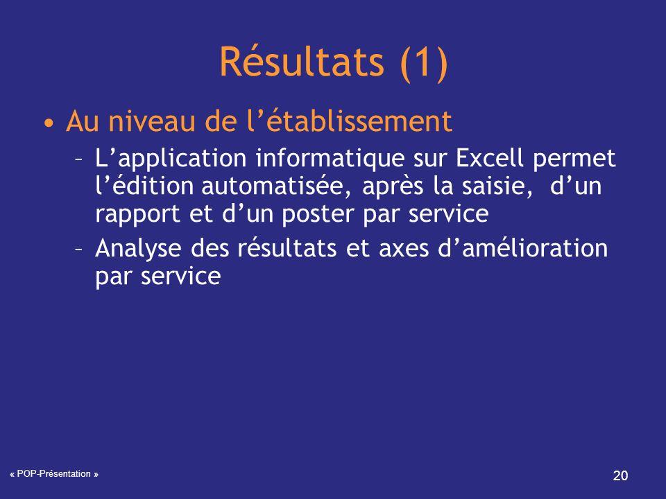 « POP-Présentation » 20 Résultats (1) Au niveau de létablissement –Lapplication informatique sur Excell permet lédition automatisée, après la saisie,