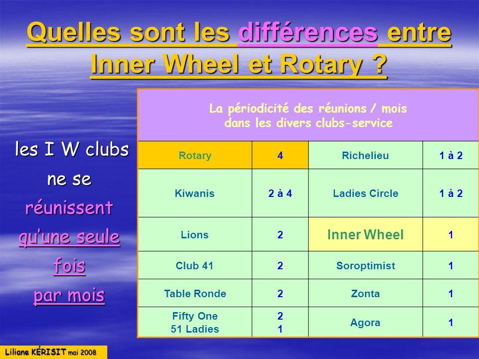 Liliane KÉRISIT mai 2008 Quelles sont les différences entre Inner Wheel et Rotary ? les I W clubs les I W clubs ne se réunissent quune seule fois par
