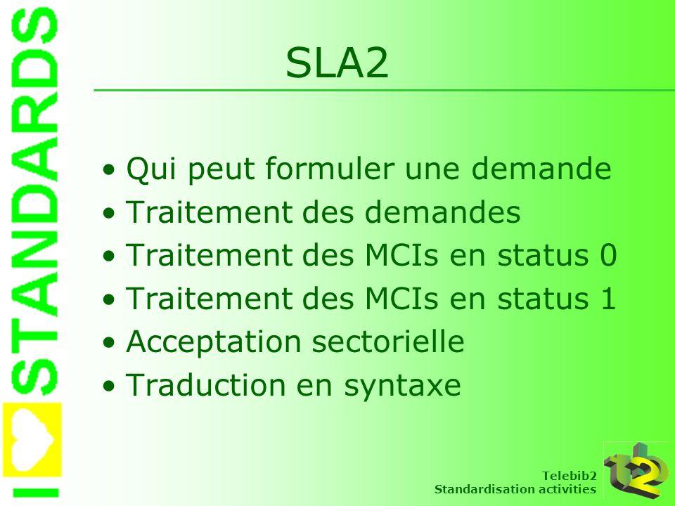 Telebib2 Standardisation activities SLA2 Qui peut formuler une demande Traitement des demandes Traitement des MCIs en status 0 Traitement des MCIs en