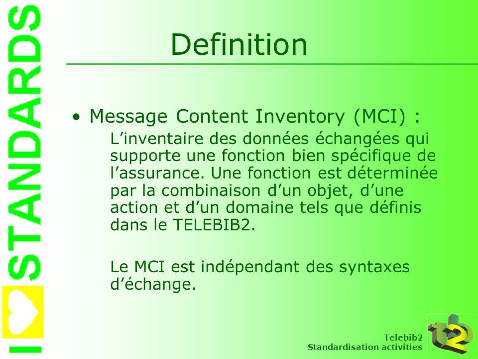 Telebib2 Standardisation activities Definition Message Content Inventory (MCI) : Linventaire des données échangées qui supporte une fonction bien spéc