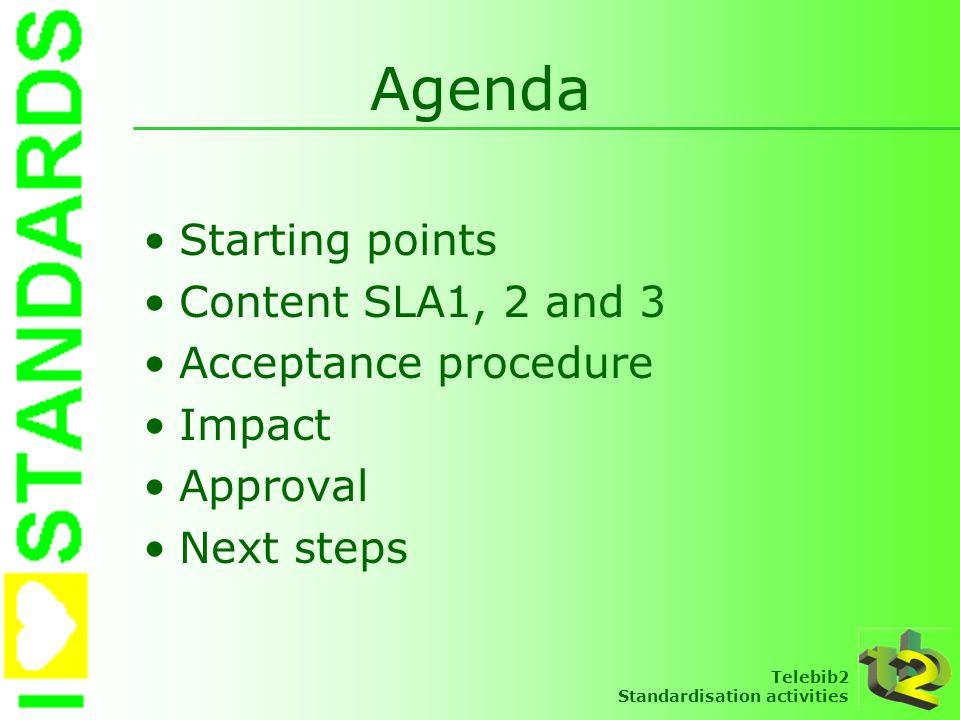 Telebib2 Standardisation activities Implementation Empowerment of the Standardisation Working Party.