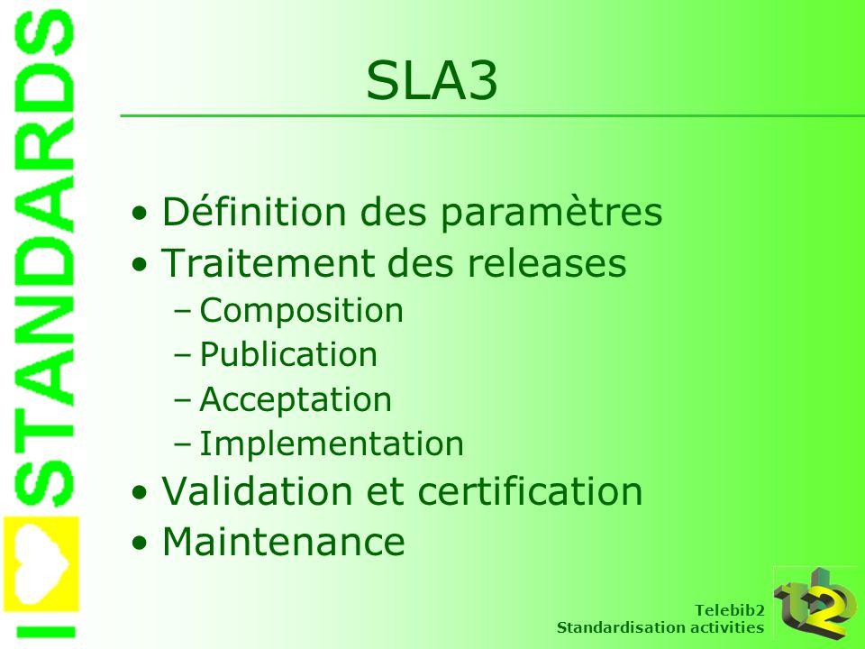 Telebib2 Standardisation activities SLA3 Définition des paramètres Traitement des releases –Composition –Publication –Acceptation –Implementation Vali