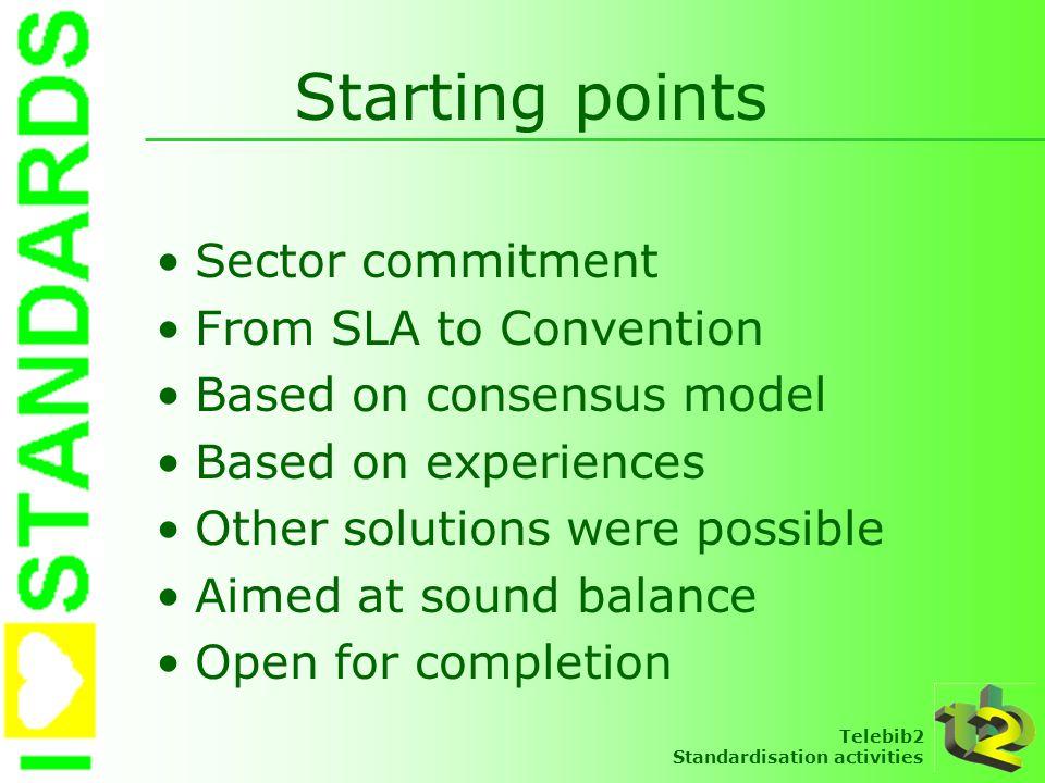 Telebib2 Standardisation activities Implementation Start pilot Relevé de Portefeuille –Letter –Simulations Release plan MCI development and implementation plan