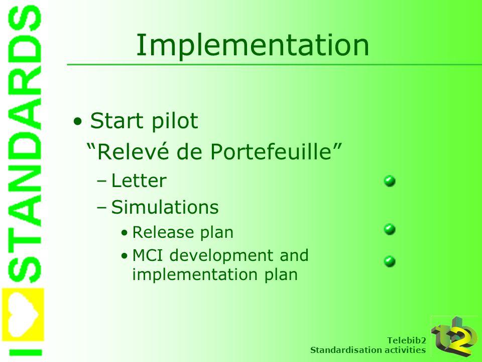 Telebib2 Standardisation activities Implementation Start pilot Relevé de Portefeuille –Letter –Simulations Release plan MCI development and implementa