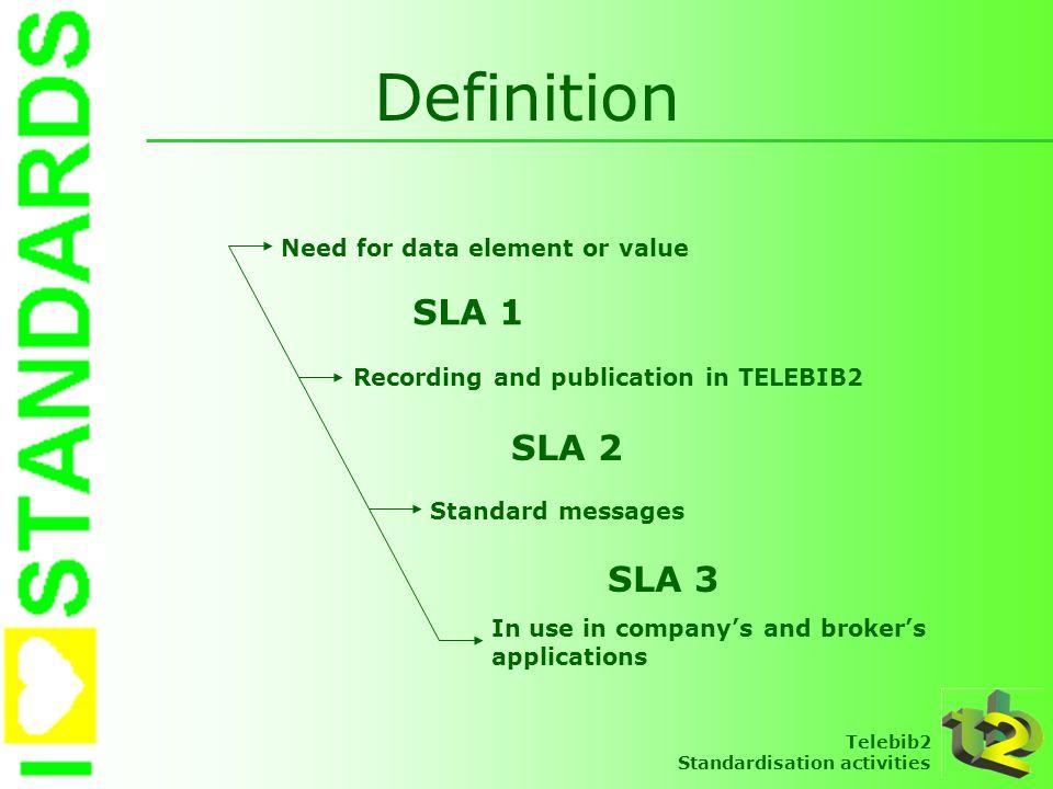 Telebib2 Standardisation activities Coherence between SLAs Domaine/Scope - Inclu SLA1SLA2SLA3 Les activités de maintenance de TELEBIB2 et plus spécifiquement les étapes à franchir entre le moment où, une demande concernant une donnée ou une valeur apparaît et le moment où la donnée est reprise et publiée dans TELEBIB2 ou lorsquelle est refusée.