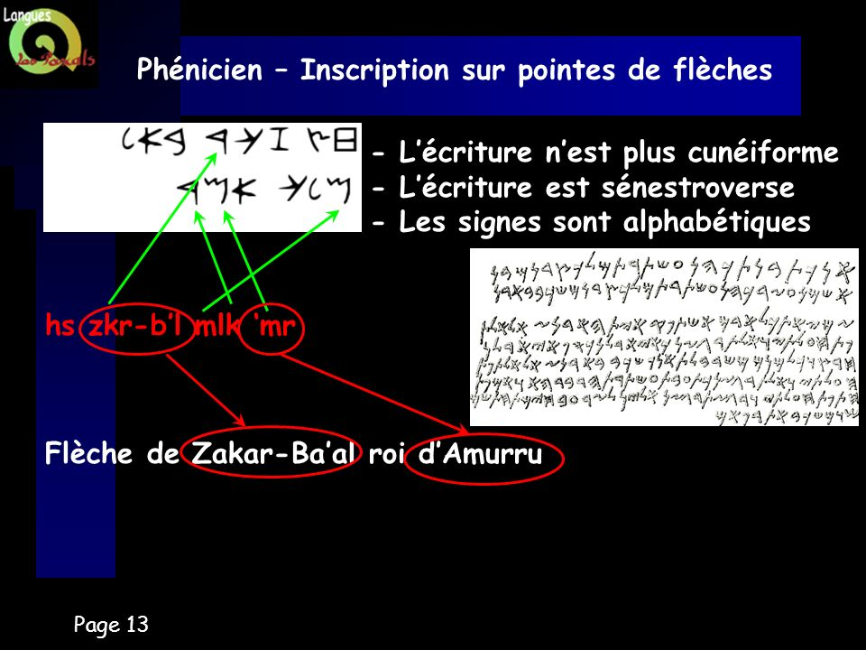Page 13 Phénicien – Inscription sur pointes de flèches - Lécriture nest plus cunéiforme - Lécriture est sénestroverse - Les signes sont alphabétiques