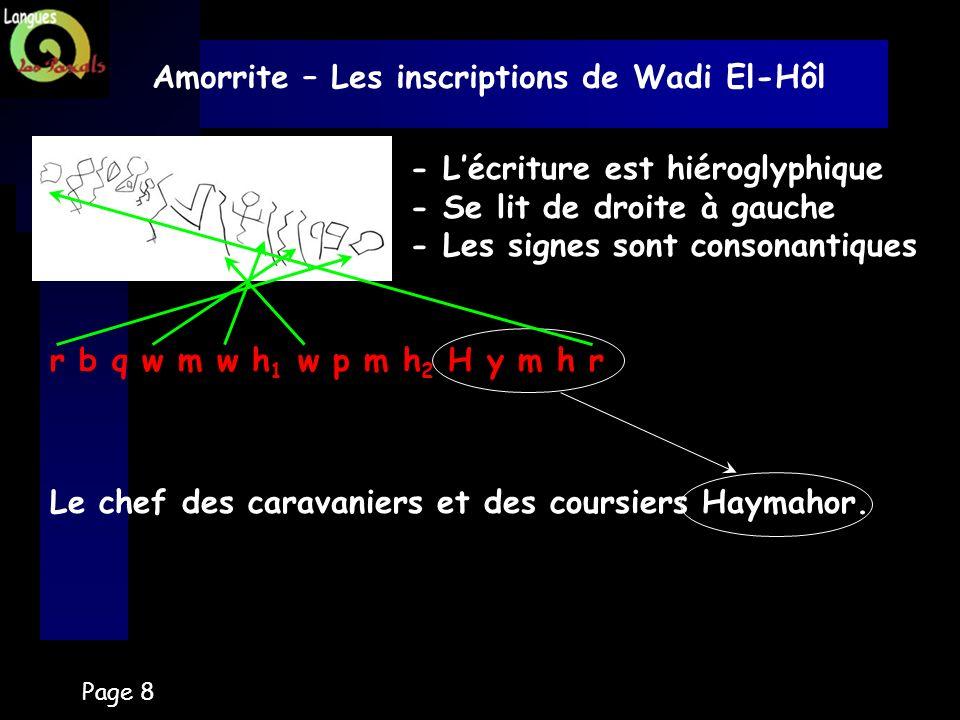 Page 8 Amorrite – Les inscriptions de Wadi El-Hôl - Lécriture est hiéroglyphique - Se lit de droite à gauche - Les signes sont consonantiques r b q w