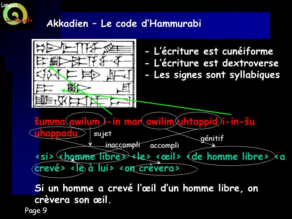 Page 9 Akkadien – Le code dHammurabi - Lécriture est cunéiforme - Lécriture est dextroverse - Les signes sont syllabiques šumma awilum i-in mar awilim