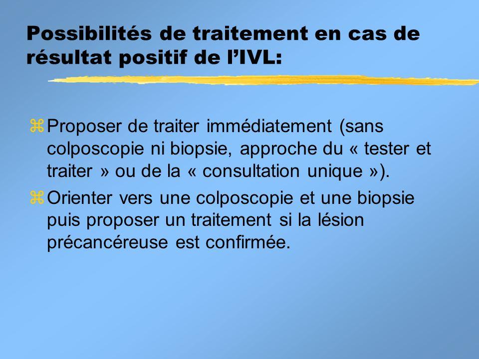 Possibilités de traitement en cas de résultat positif de lIVL: z Proposer de traiter immédiatement (sans colposcopie ni biopsie, approche du « tester