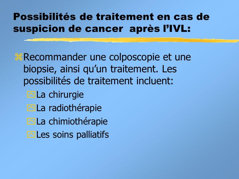 Possibilités de traitement en cas de suspicion de cancer après lIVL: z Recommander une colposcopie et une biopsie, ainsi quun traitement. Les possibil