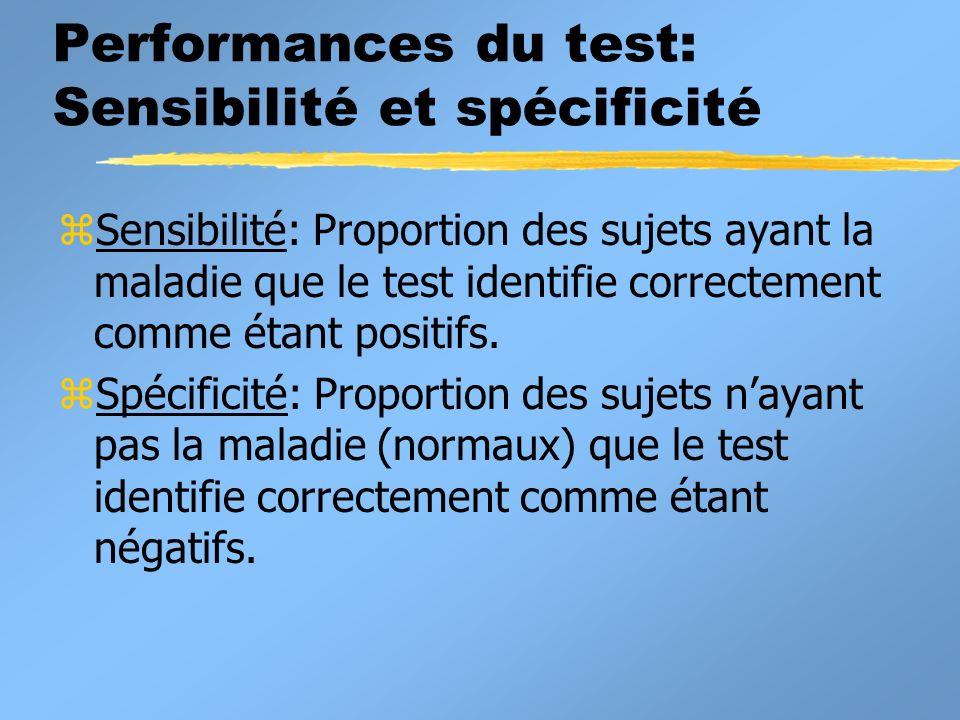 Performances du test: Sensibilité et spécificité z Sensibilité: Proportion des sujets ayant la maladie que le test identifie correctement comme étant