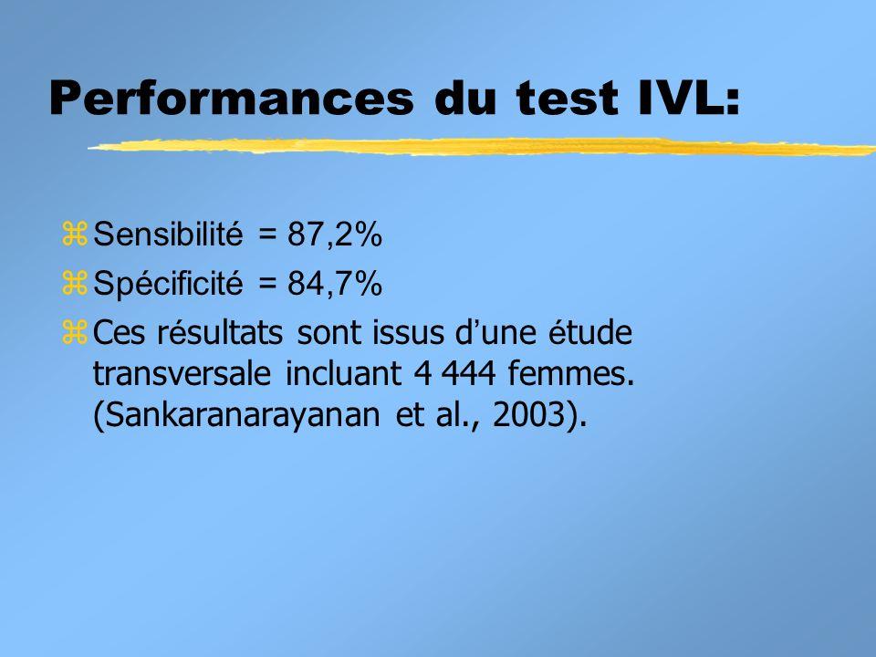 Performances du test IVL: z Sensibilité = 87,2% z Spécificité = 84,7% zCes r é sultats sont issus d une é tude transversale incluant 4 444 femmes. (Sa