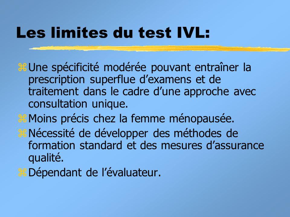 Les limites du test IVL: z Une spécificité modérée pouvant entraîner la prescription superflue dexamens et de traitement dans le cadre dune approche a