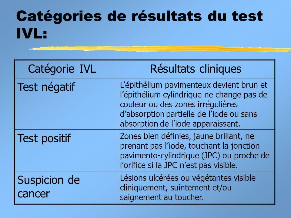Bibliographie: zACCP.Visual screening approaches: Promising alterative screening strategies.