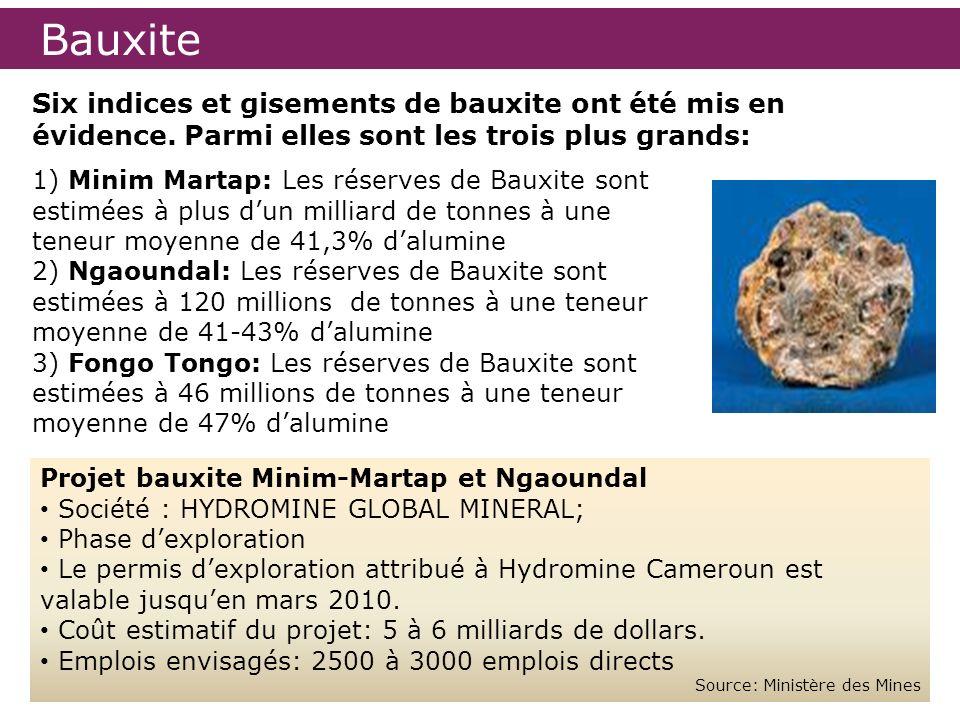 Bauxite 1) Minim Martap: Les réserves de Bauxite sont estimées à plus dun milliard de tonnes à une teneur moyenne de 41,3% dalumine 2) Ngaoundal: Les