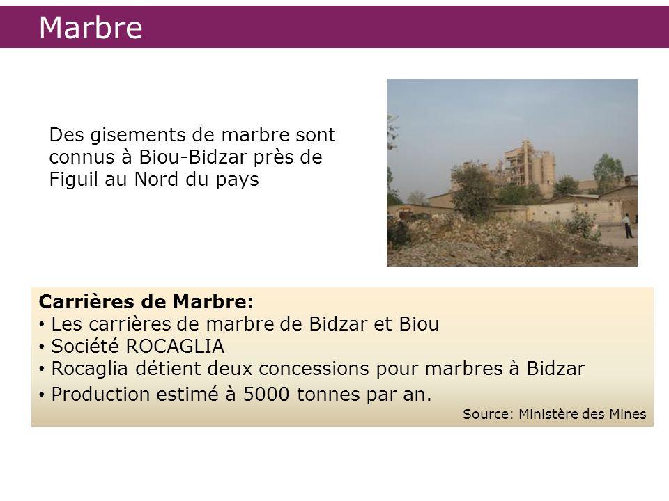Marbre Carrières de Marbre: Les carrières de marbre de Bidzar et Biou Société ROCAGLIA Rocaglia détient deux concessions pour marbres à Bidzar Product