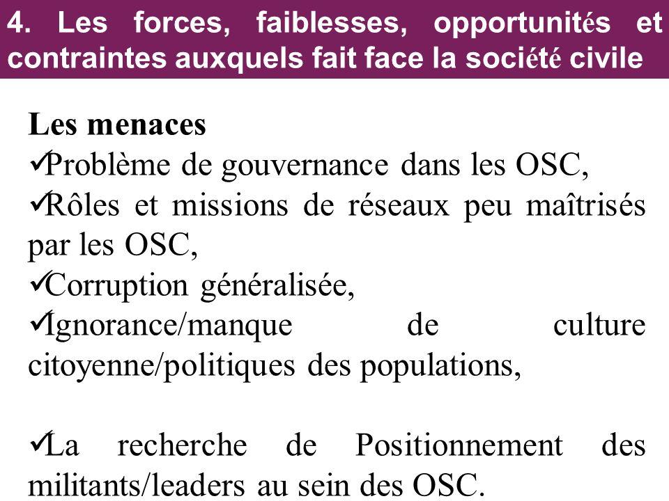 Les menaces Problème de gouvernance dans les OSC, Rôles et missions de réseaux peu maîtrisés par les OSC, Corruption généralisée, Ignorance/manque de