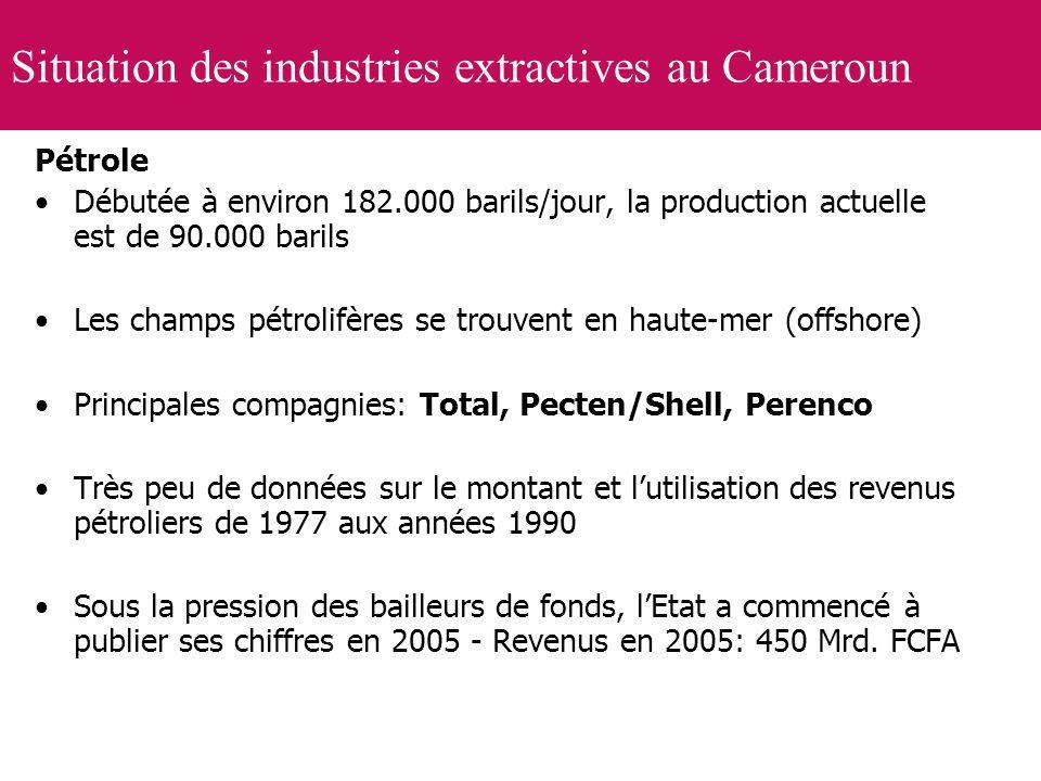 Situation des industries extractives au Cameroun Pétrole Débutée à environ 182.000 barils/jour, la production actuelle est de 90.000 barils Les champs
