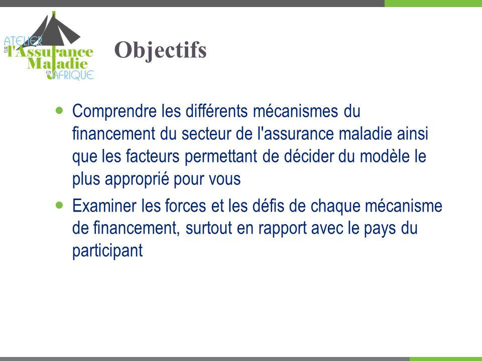 Aperçu Modèles d assurance maladie : avantages et inconvénients Décider du modèle qui vous convient : Considérations liées à l environnement Objectifs de l assurance Équité