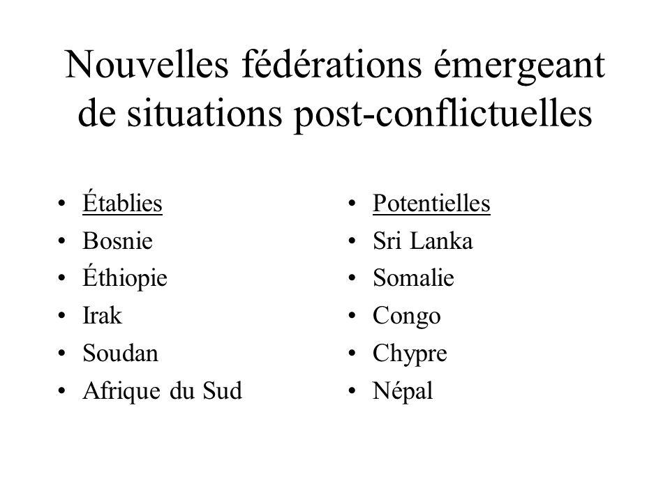 Bosnie Régime fédéral imposé par laccord de Dayton Très petit pays Mécanismes complexes pour la protection des trois communautés par le centre : non fonctionnels