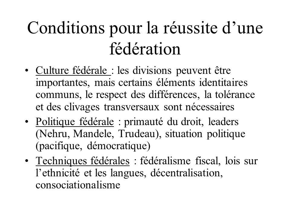 Fédéralisme et démocratie Le fédéralisme étant un type de gouvernement démocratique, la présence dun climat démocratique en est la première condition préalable Si cette condition est remplie, il faut alors déterminer ce qui conviendrait le mieux à une démocratie en particulier, ou la stabiliserait : un régime unitaire ou fédéral Le fédéralisme est à la base de la stabilité de plusieurs démocraties