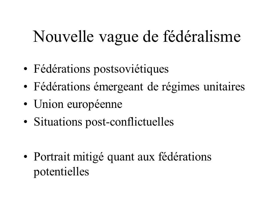Fédéralisme et ancien bloc soviétique LUnion soviétique, la Yougoslavie et la Tchécoslovaquie nétaient des fédérations que de nom.