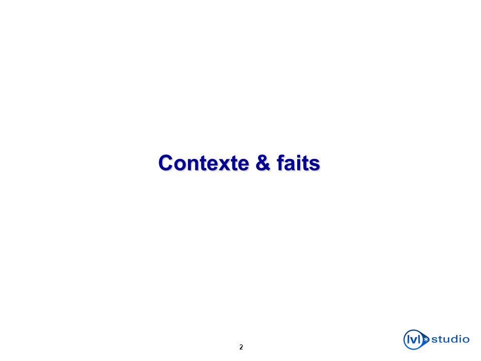 2 Contexte & faits