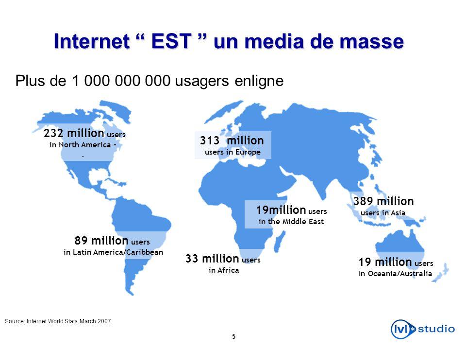 5 Internet EST un media de masse Plus de 1 000 000 000 usagers enligne Source: Internet World Stats March 2007 89 million users in Latin America/Carib