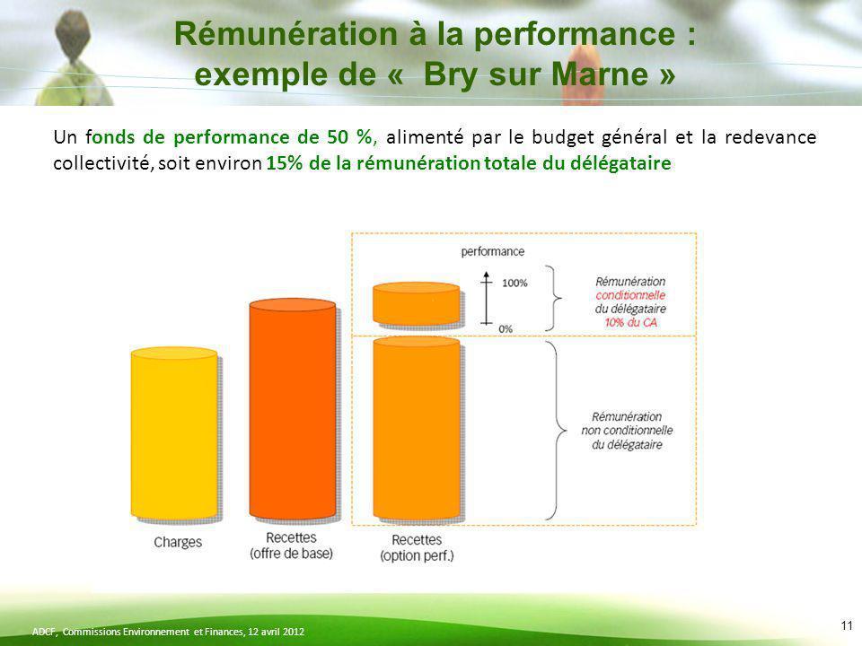 ADCF, Commissions Environnement et Finances, 12 avril 2012 11 Un fonds de performance de 50 %, alimenté par le budget général et la redevance collecti