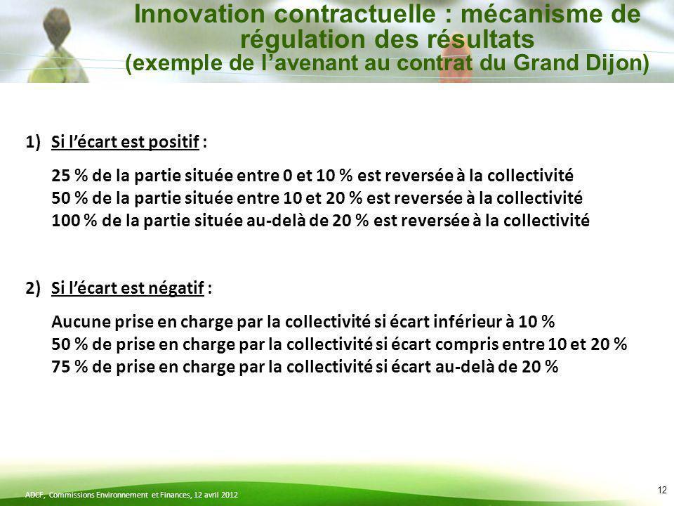 ADCF, Commissions Environnement et Finances, 12 avril 2012 12 1)Si lécart est positif : 25 % de la partie située entre 0 et 10 % est reversée à la col