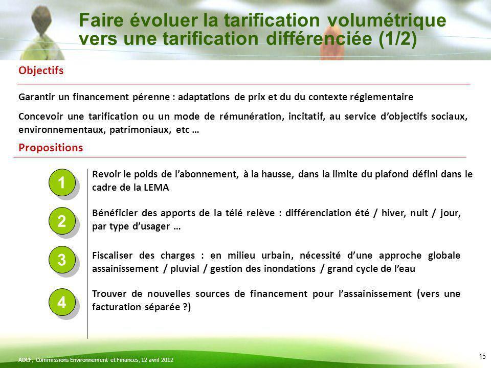ADCF, Commissions Environnement et Finances, 12 avril 2012 15 Bénéficier des apports de la télé relève : différenciation été / hiver, nuit / jour, par