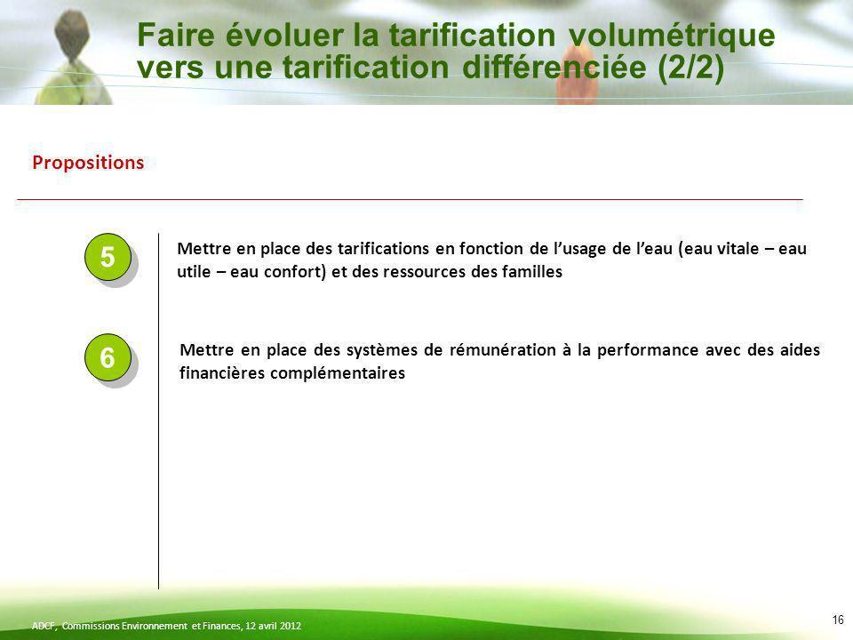 ADCF, Commissions Environnement et Finances, 12 avril 2012 16 Propositions 5 5 6 6 Faire évoluer la tarification volumétrique vers une tarification di