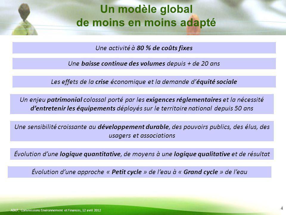 ADCF, Commissions Environnement et Finances, 12 avril 2012 4 Une activité à 80 % de coûts fixes Un modèle global de moins en moins adapté Une baisse c