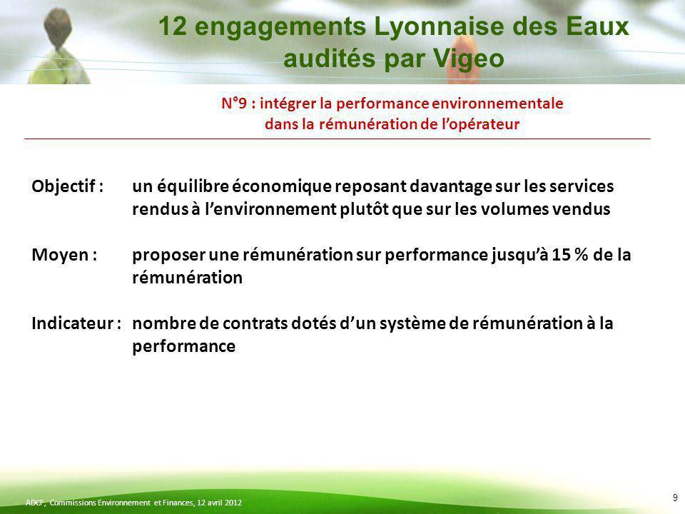 ADCF, Commissions Environnement et Finances, 12 avril 2012 9 N°9 : intégrer la performance environnementale dans la rémunération de lopérateur Objecti